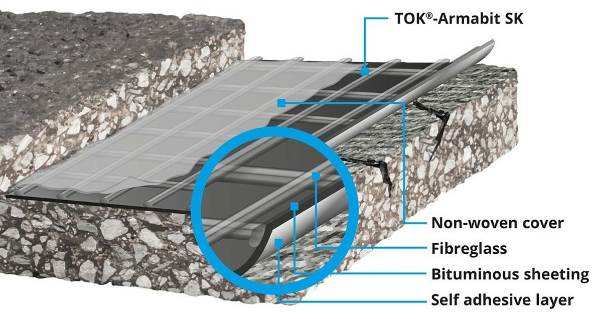 TOK<sup>®</sup>-Armabit SK