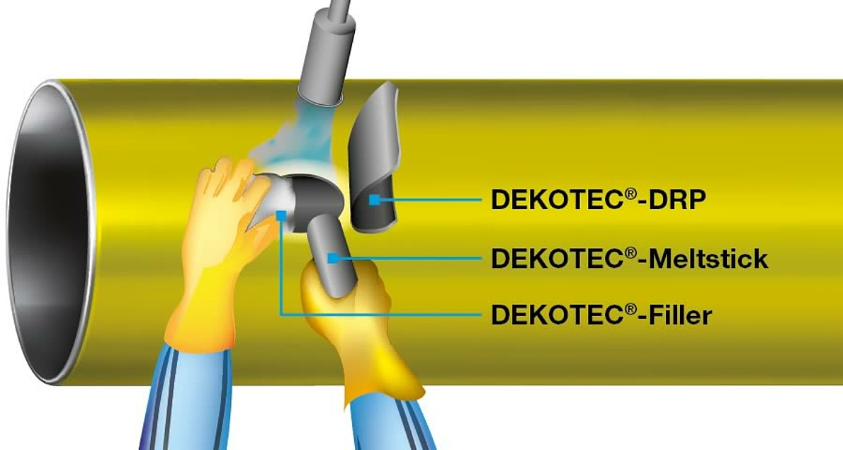 DEKOTEC<sup>®</sup>-DRP and Meltstick