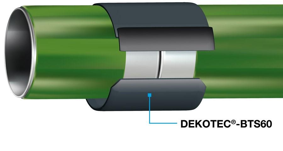 DEKOTEC<sup>®</sup>-BTS60