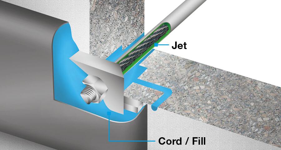 PLASTELEN<sup>®</sup>- Jet, -Fill, -Cord